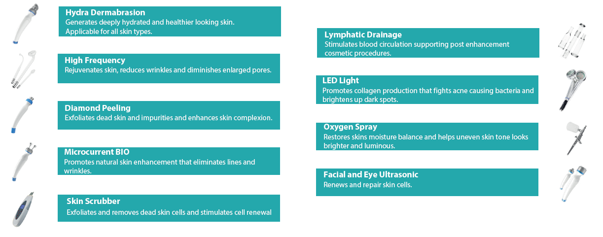 Types of Handpieces Used in Oxitronix Visage Facial Machine & Their Applications