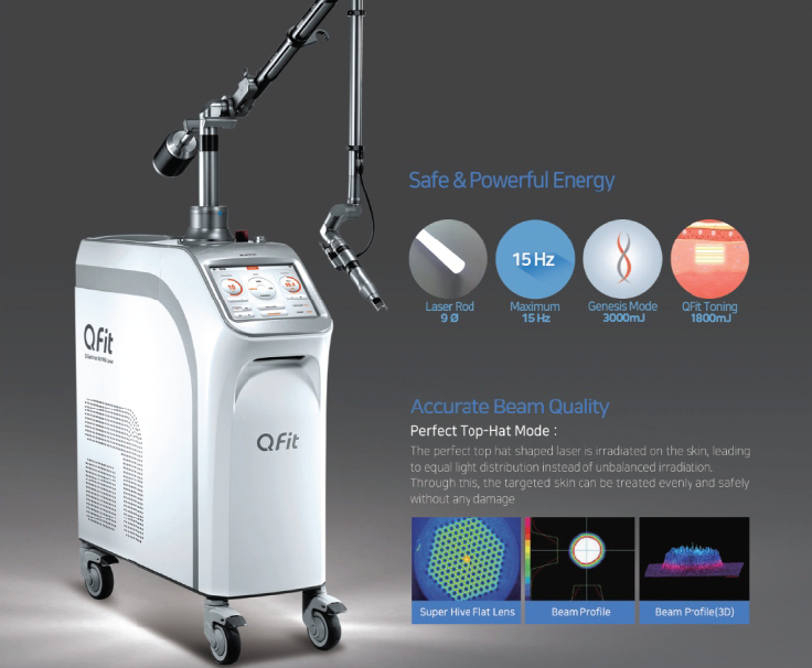 QFIT Q-Switched ND: YAG Laser Features