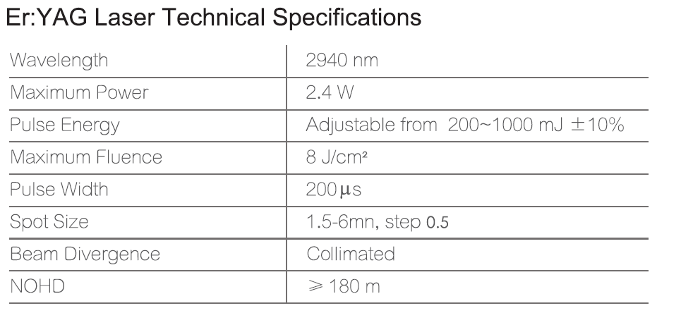 Er: YAG Laser Technical Specification