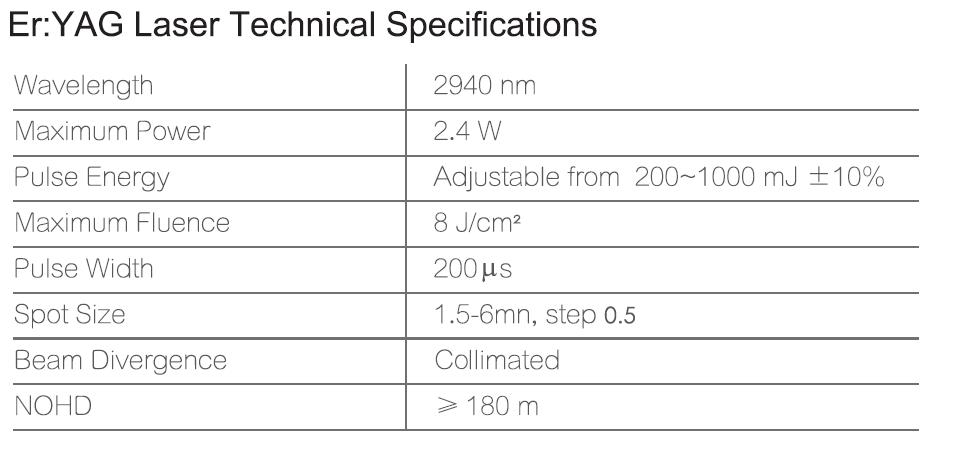 Er: YAG Laser Technical Specification