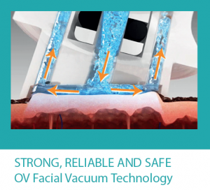 Technology Used in Oxitronix Visage Facial Machine