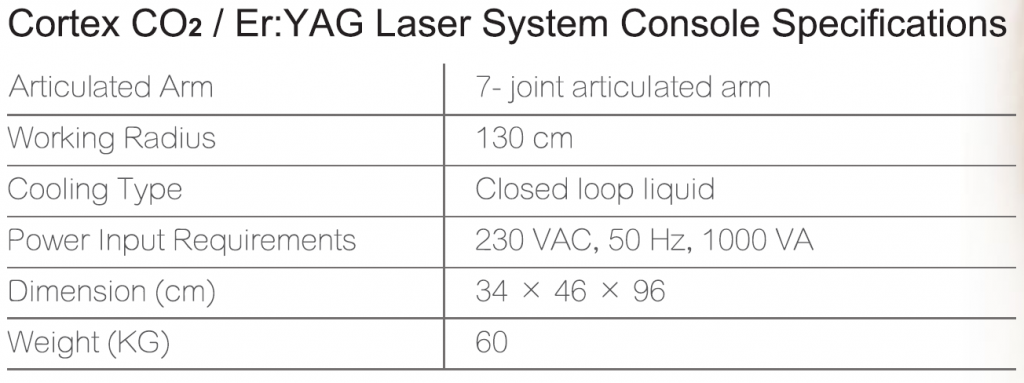 Cortex CO2 & Er: YAG Laser System Console Specification